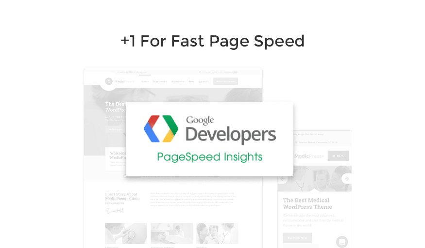 page speed medicpress