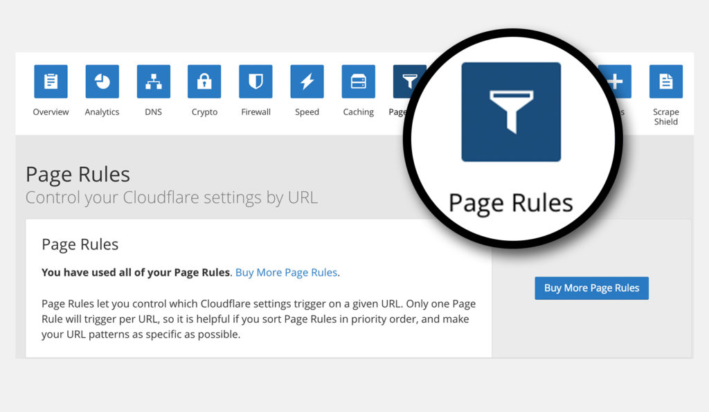 page rules cloudflare