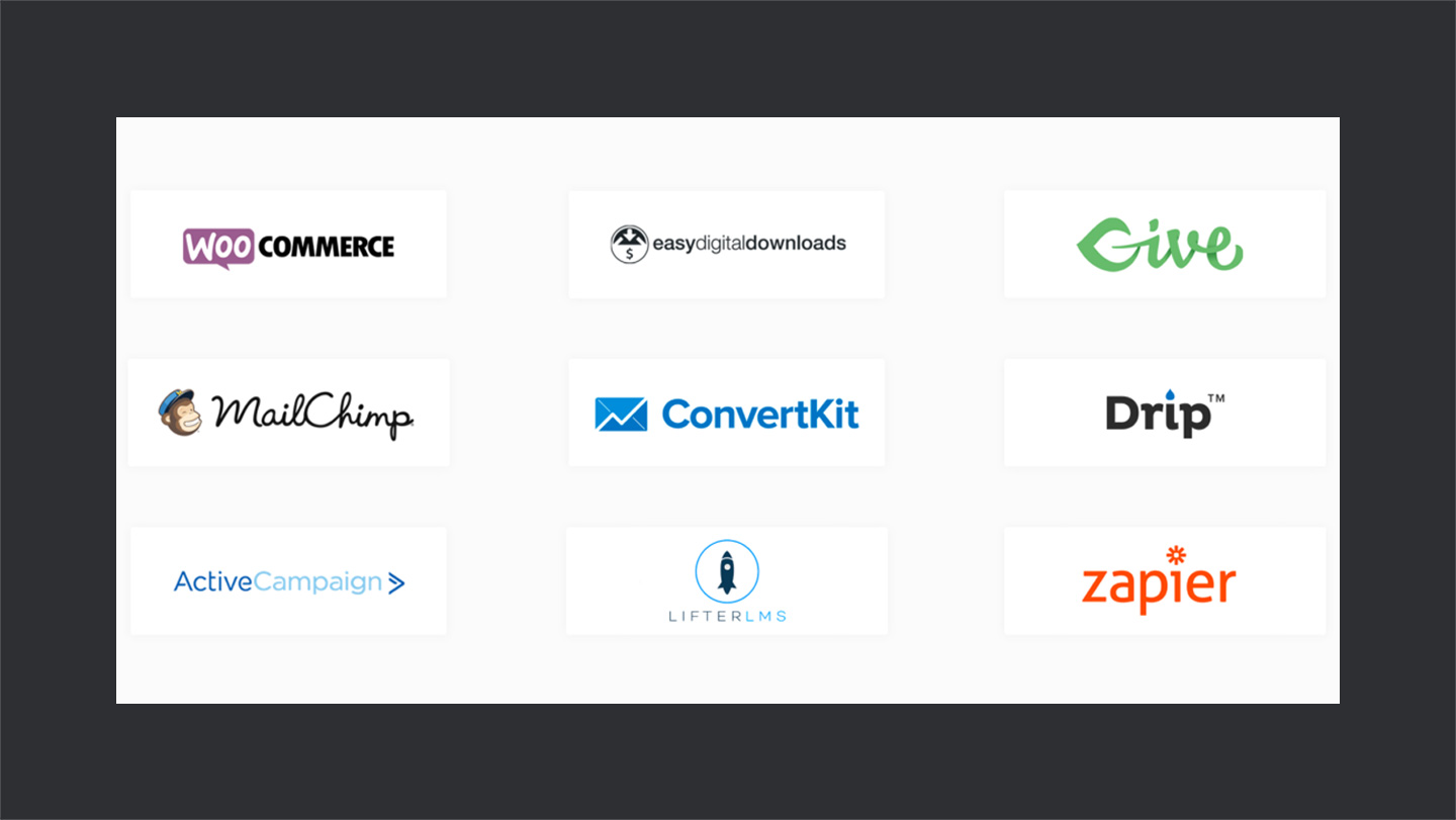 List of Integrations that WPFomify Supports