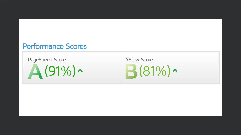 Noor-Performance-Score