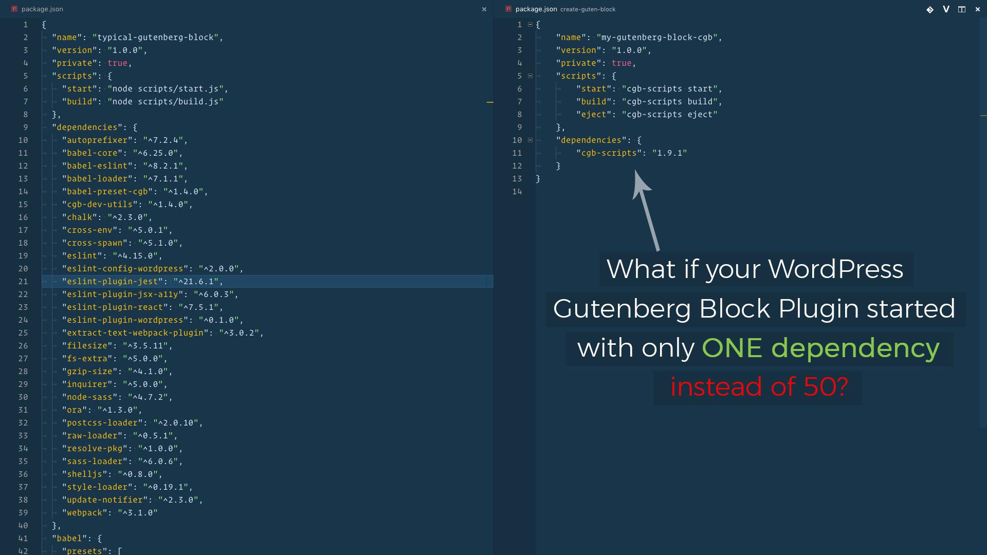 Create Guten Block Toolkit: Build Custom Gutenberg Blocks 6 create guten block Community
