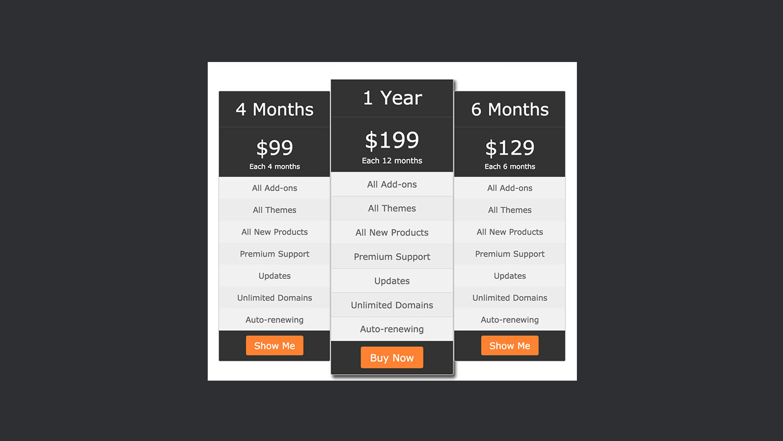 geodirectory pricing