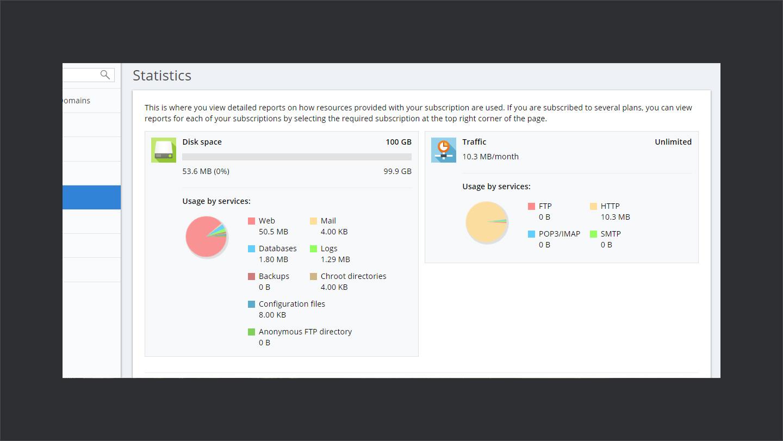 Wpwebhost Statistics
