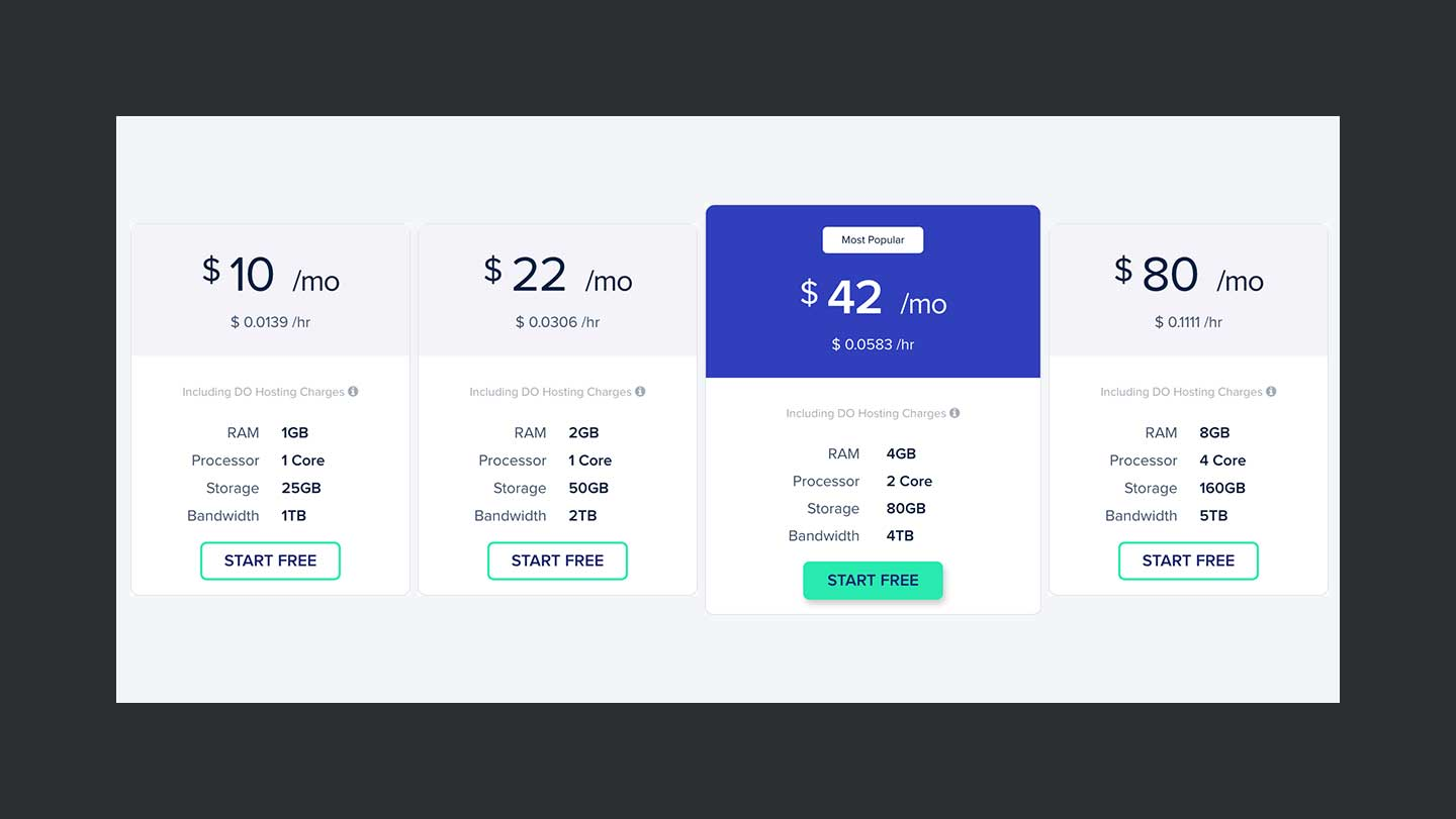 Cloudways Hosting Pricing
