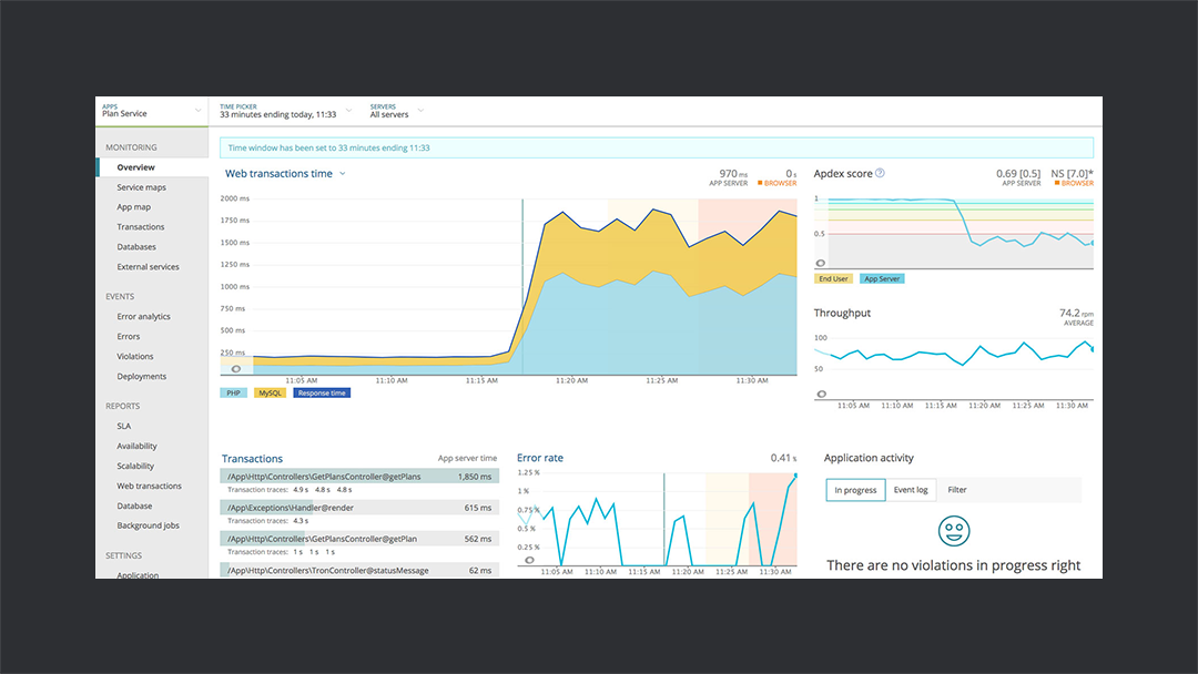 New Relic Apm Dashboard Thedevcouple